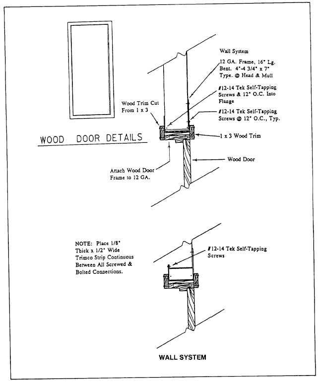 Doors Frame Details & Wood Door Installation. Sc 1 St