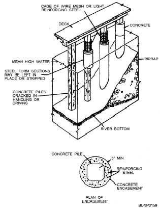 Stel Structures