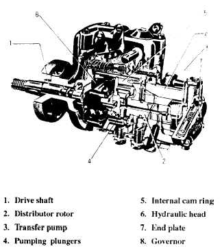 American Bosch Fuel Injection Pump