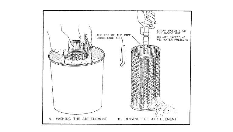 Figure 8-12.Cleaning an air filter with low pressure air.