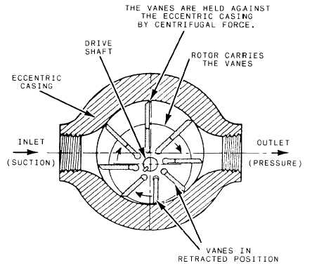 Parts Of A Hydraulic Gear Pump Diagram Hydraulic Pump Seal