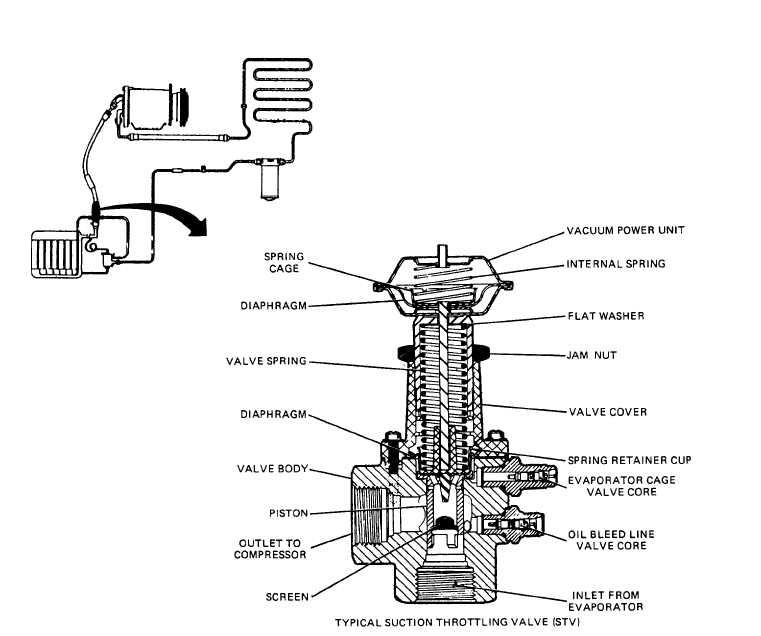 Calentadores solares: Throttling valve