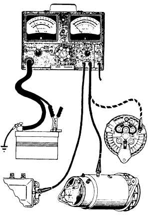 Charging System Ground Circuit Resistance Test