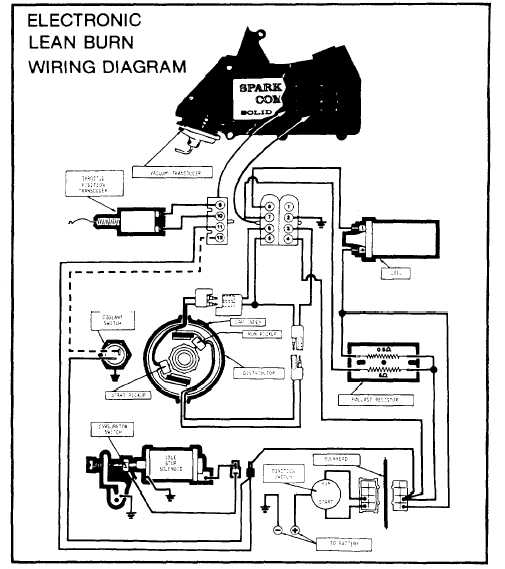 Electronic Lean Burn System/Electronic Spark Control