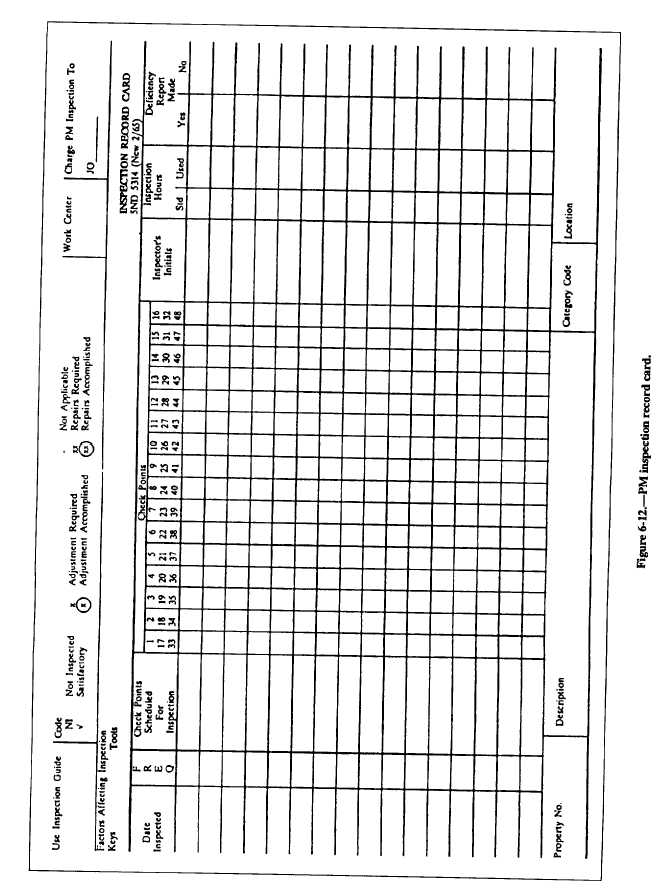 Figure 6-12. PM inspection record card.