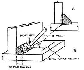 Www.inspection.gc.ca Manuals Metal Can Defects