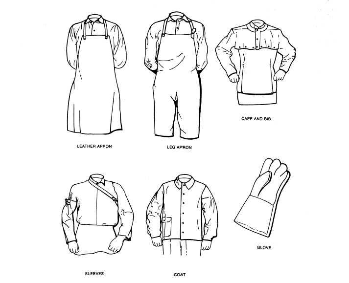 Arc Welding Clothes Diagram : 27 Wiring Diagram Images
