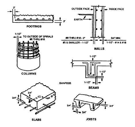 Dimarzio Humbucker Wiring Diagram. Dimarzio. Wiring