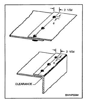 Figure 2-67.Layout of lap seams for riveting.