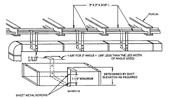 Fiber-Glass Duct Systems