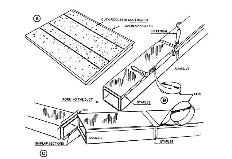 Figure 2-103.Duct installed to a built-up steel roof.