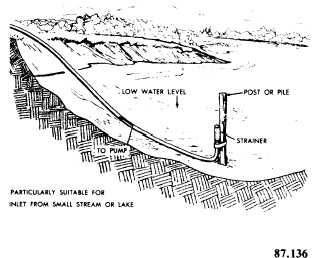 Figure 9-6.Surface intake with hose buried in gravel