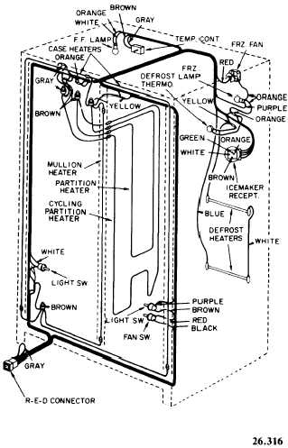 What You Are Working On General Electric Refrigerator