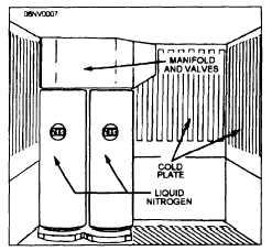 Refrigeration: Absorption Refrigeration Types