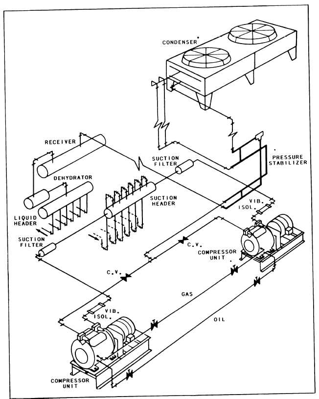 Refrigeration: Refrigeration Schematic Drawing