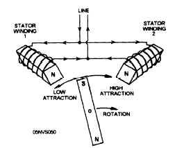 Compressor Motor Protector, Compressor, Free Engine Image