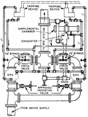 Pre Action Sprinkler System Wiring Diagram. . Wiring Diagram