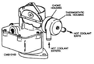 Figure 4-34.Engine coolant heated choke.