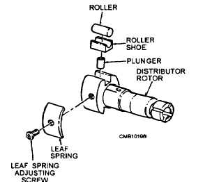 Distributor-Type Fuel Systems