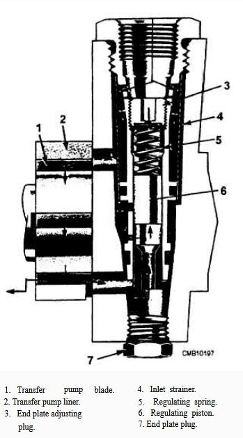 [DIAGRAM] Sprinter Def Wiring Diagram FULL Version HD
