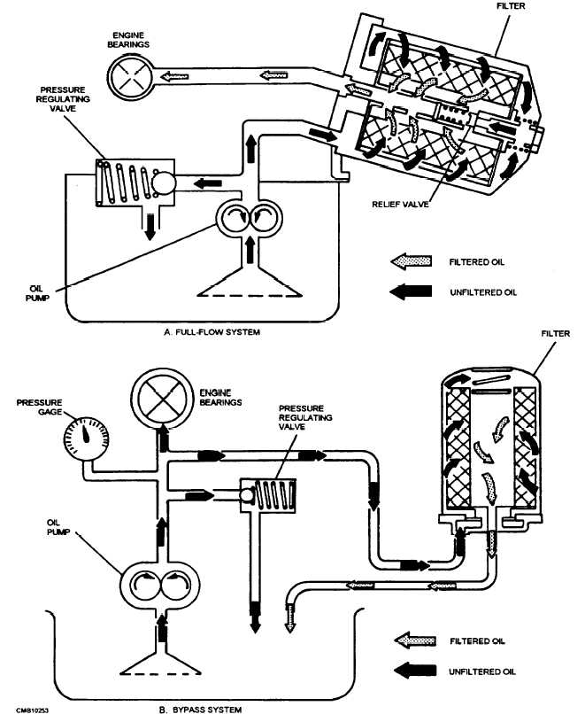 Figure 6-25.Filter system configurations.