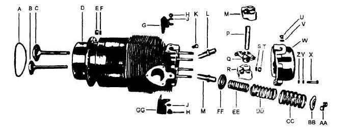 Figure 3-2.Requirements of a cylinder.