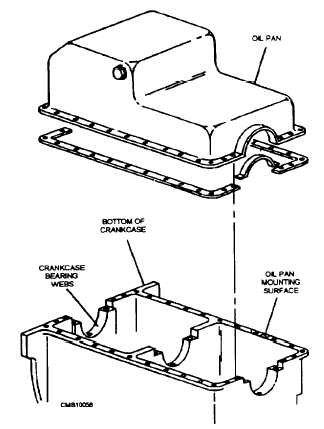 Figure 3-8.Aircooled crankcase.