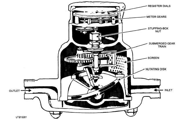 1957 Chevy Fuse Box Amp. Chevy. Auto Wiring Diagram