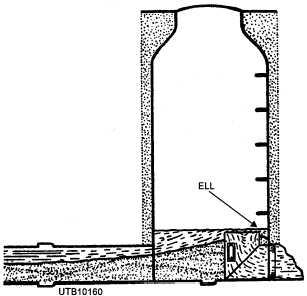 Figure 5-51.Sand trap.