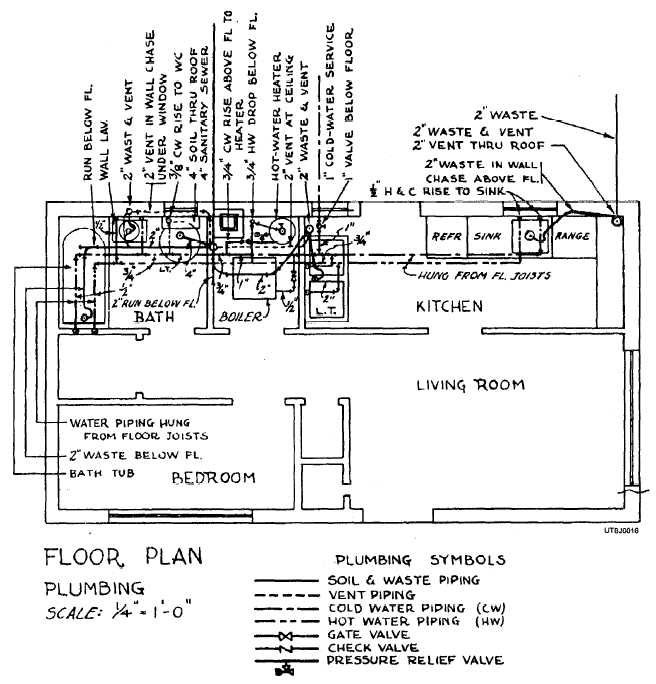 Figure 1-16.Typical plumbing layout for a small house.