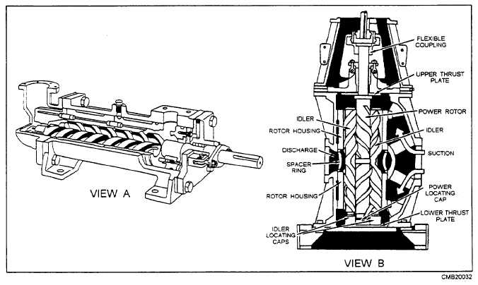 Wiring Diagram Honda Crf150r Honda Ignition Diagram Wiring