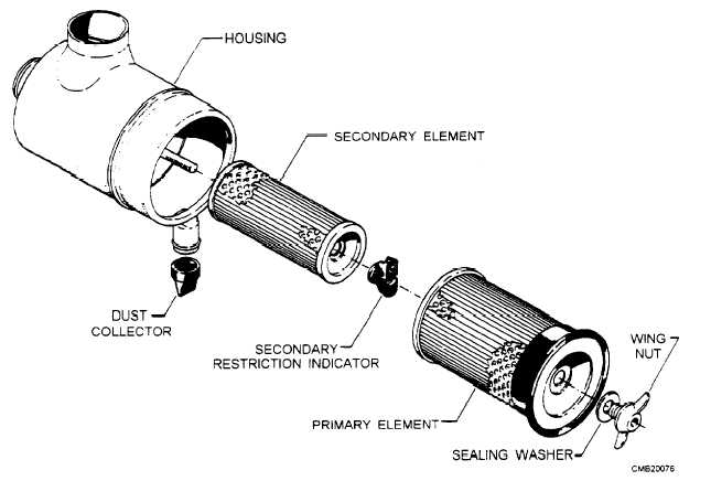 Air Cleaner Servicing