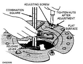94 F150 Fuel Pump Problems 94 F150 Oil Pump wiring diagram