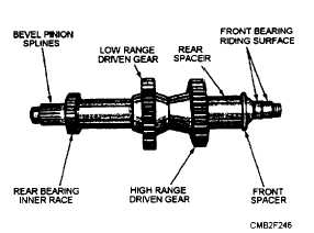 Figure 6-3.Forward clutch shaft.