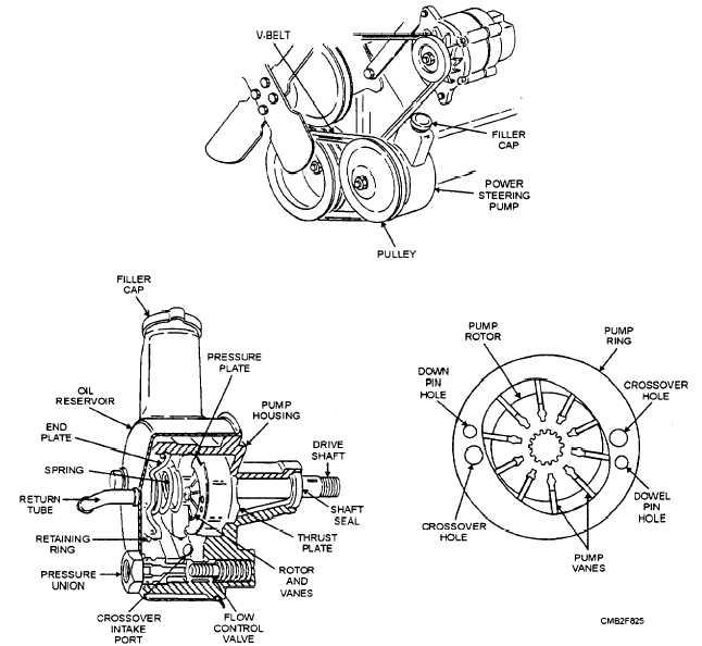 2004 Subaru Outback Engine Diagram 2004 Ford Mustang