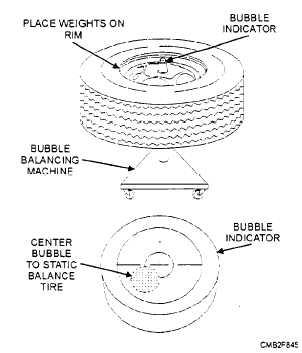 Figure 8-45.Bubble balancer
