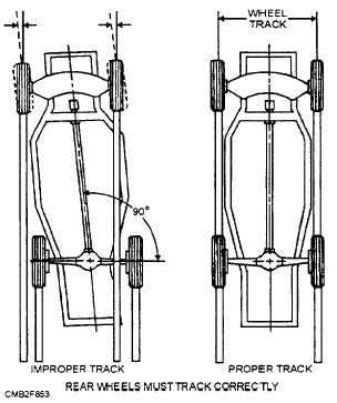 Fuse Box Diagram For 1999 Chrysler 300m Fuse Box Diagram