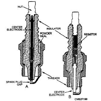 Spark Plug Heat Range and Reach