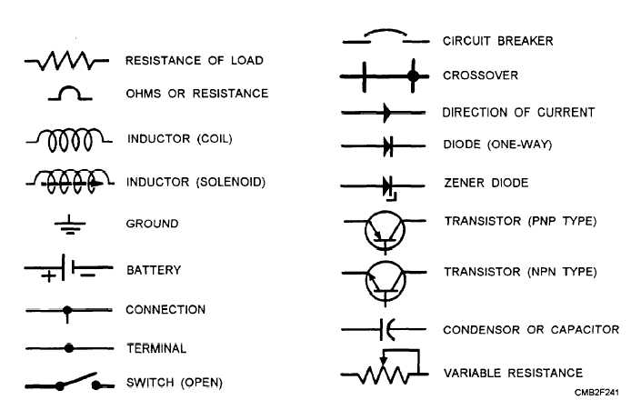 electric wiring diagram symbols, Wiring house