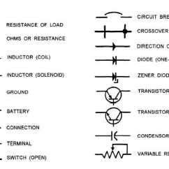 Push Pull Switch Wiring Diagram 1995 Ford Explorer Jbl Wire Support And Protection