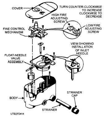 Unit Heater Maintenance