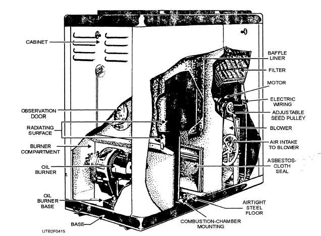 Gravity Furnace Wiring Diagram : 30 Wiring Diagram Images