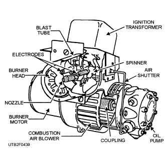 basic gun diagram venn problems and solutions figure 4-39.high-pressure type of oil burner