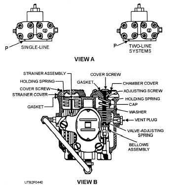 Figure 4-39.High-pressure gun type of oil burner
