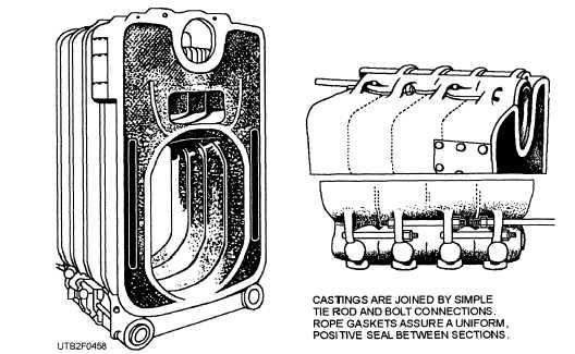 Steel Hot-Water Boilers