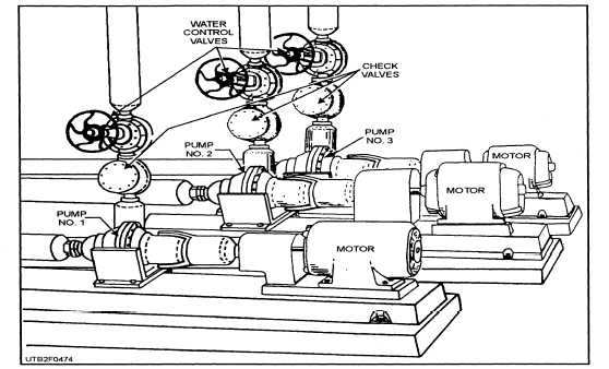 Figure 4-75.A typical cascade heater spray nozzle head