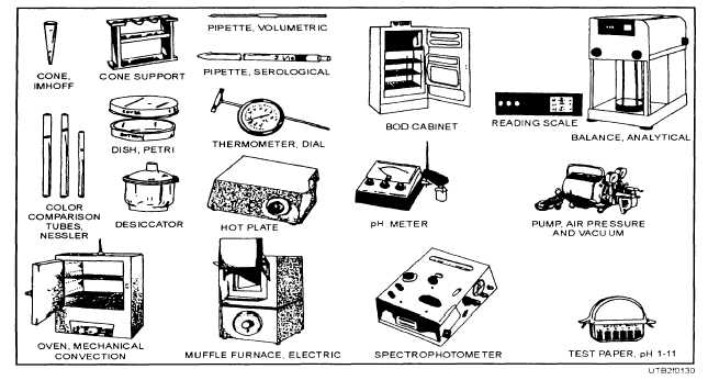 Figure 1-30 General Laboratory Equipment
