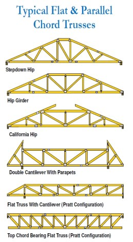 flat-and-parralel-chord-trusses-01