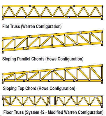 flat-and-parralel-chord-trusses-02