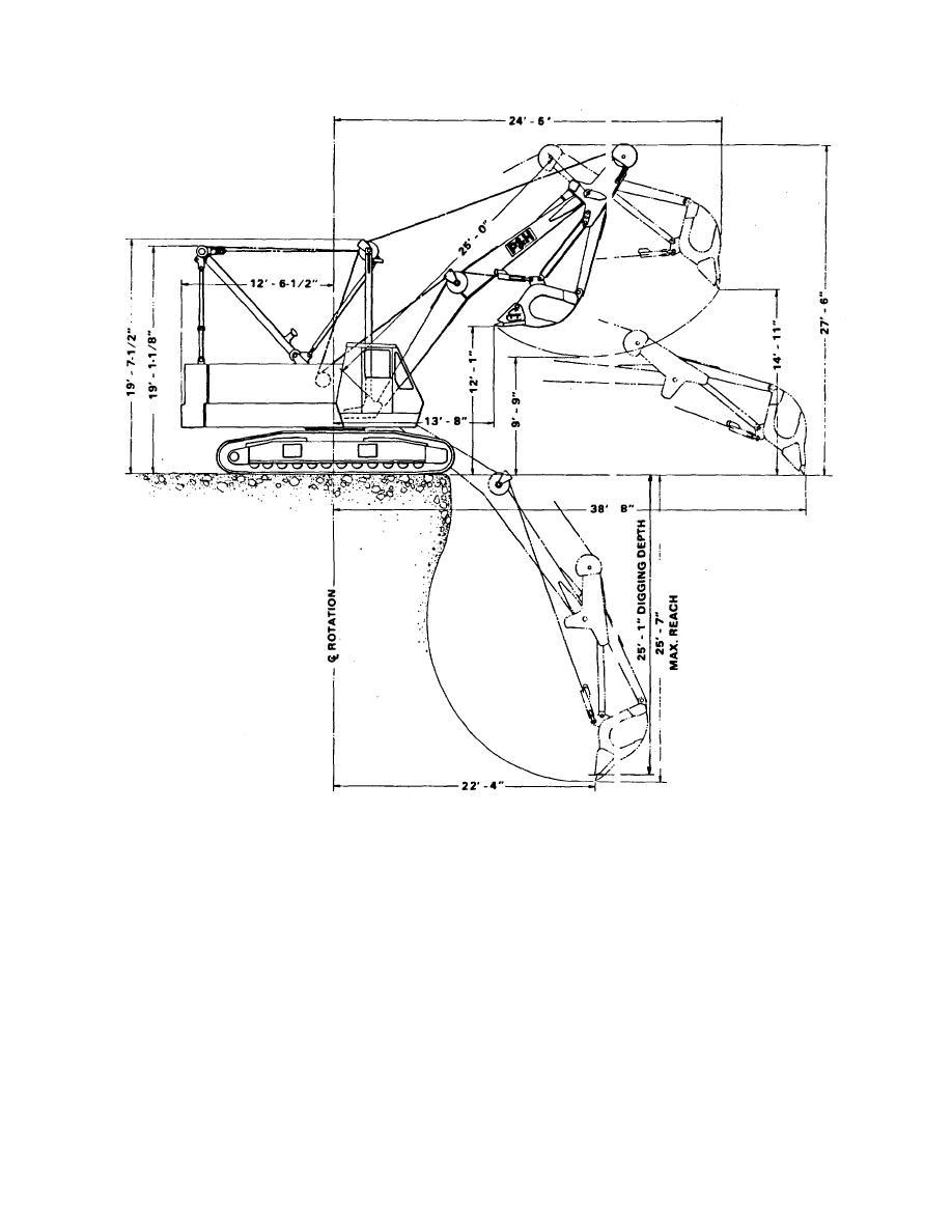 hight resolution of tm 5 3815 221 14 p figure 2 trench hoe range diagram